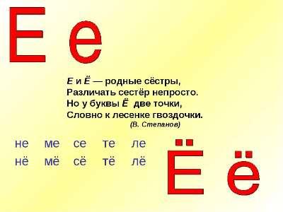 Почему буква «ё» часто заменяется в текстах буквой «е»?