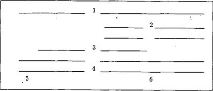 Схема расположения реквизитов заявления