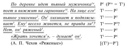 Пример тематической прогрессии 3