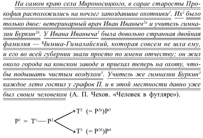 Пример тематической прогрессии 5